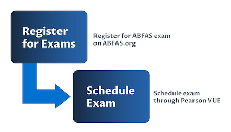 ABFAS Registration graphic_v1