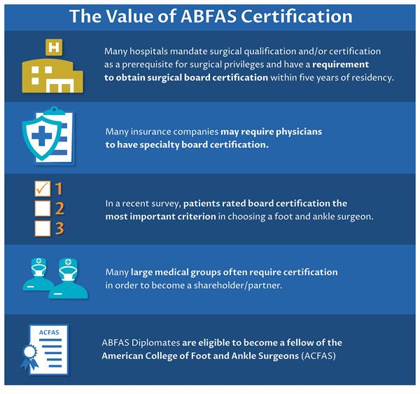 ABFAS Value of Certification